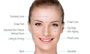 8 dấu hiệu trên khuôn mặt thể hiện sự giàu sang