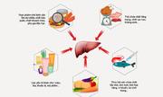 Thực phẩm bẩn gây nhiễm độc, phá nát lá gan thế nào