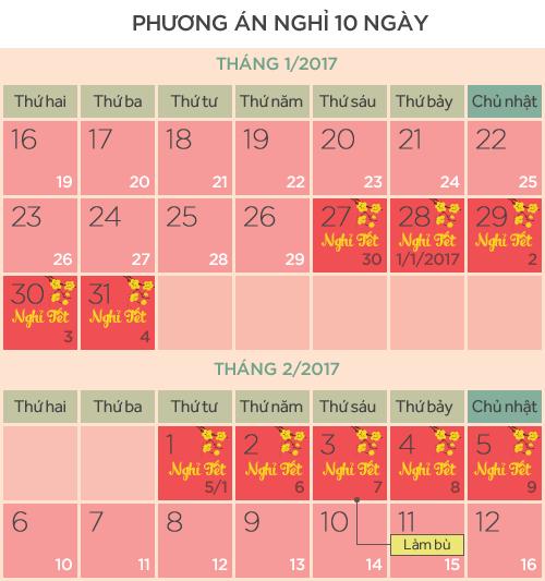hai-phuong-an-nghi-tet-am-lich-2017-1