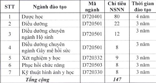 dh-y-duoc-tp-hcm-tuyen-sinh-lien-thong-dai-hoc