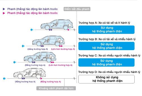 subaru-va-cong-nghe-dong-co-gay-gap-tranh-thuong-vong-2