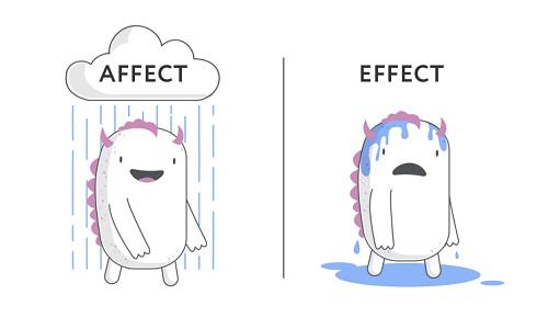 phan-biet-affect-va-effect