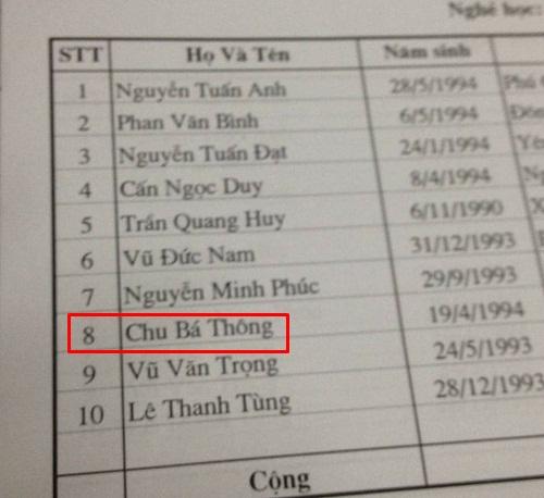 Lão Ngoan Đồng xuất hiện tại Việt Nam?
