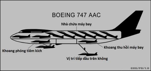 tham-vong-che-tao-tau-san-bay-tren-khong-bat-thanh-cua-my-1